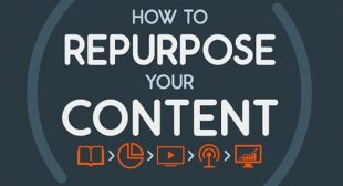 How to Repurpose Your Digital Content?